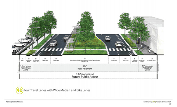One of ReImagine Washtenaw's concepts for the redesign of Washtenaw Avenue