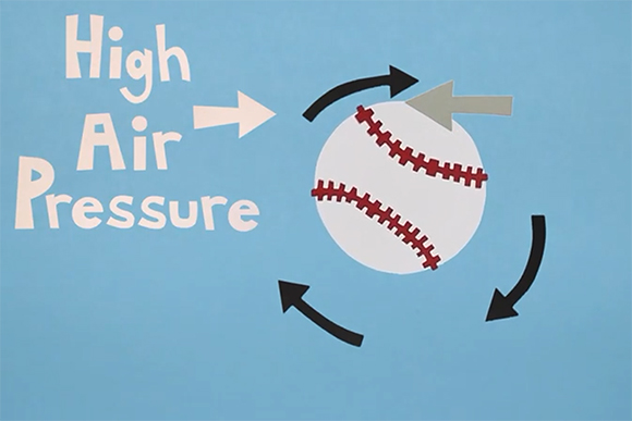 The Physics of a Curveball video