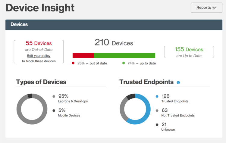 A screenshot of Duo and VMware's trusted endpoints dashboard shows info on devices accessing company information.