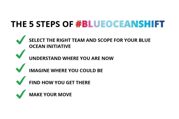 The five steps of Blue Ocean Strategy.
