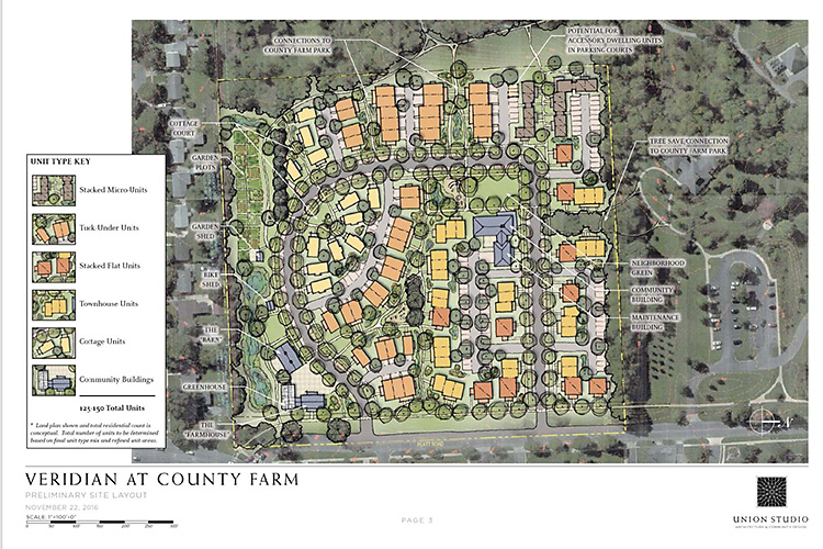 Plans for Veridian at County Farm on Platt Road in Ann Arbor
