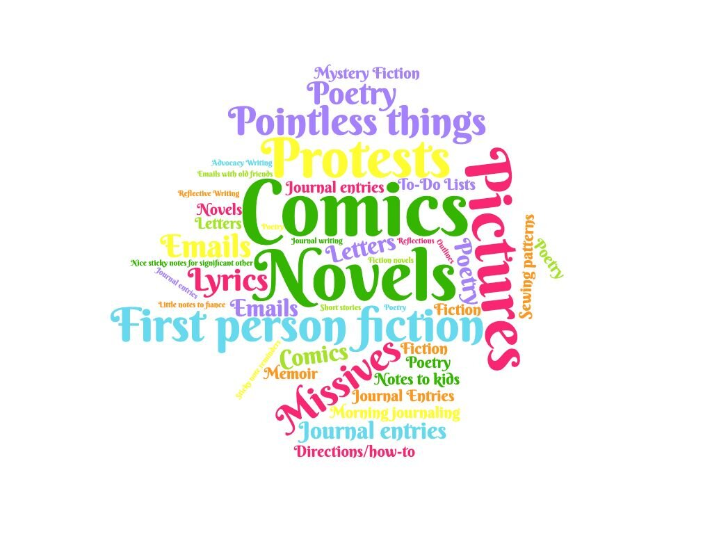 "A word cloud generated from YpsiWrites participants' responses to the prompt ""What's your favorite type/genre of writing?"""