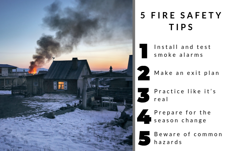 5 Tips for preventing house fires  Story Bedroom Home Fire Escape Plan on