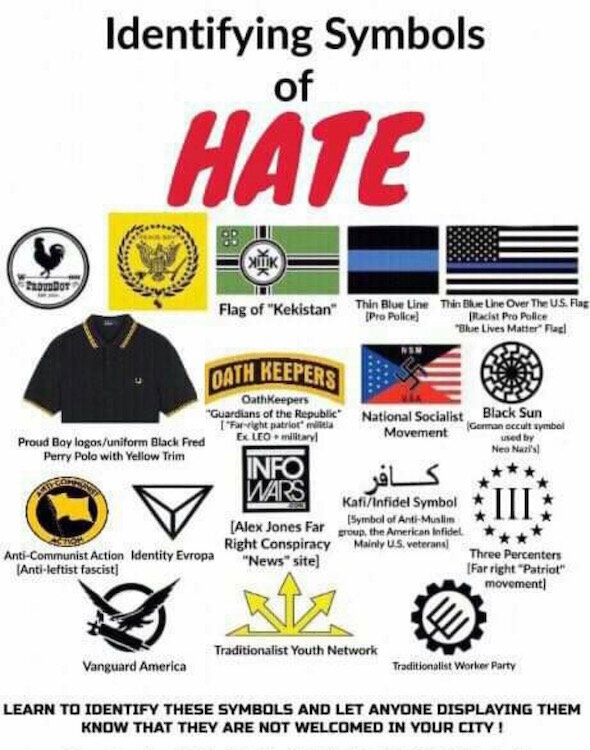 Symbols of known hate groups.